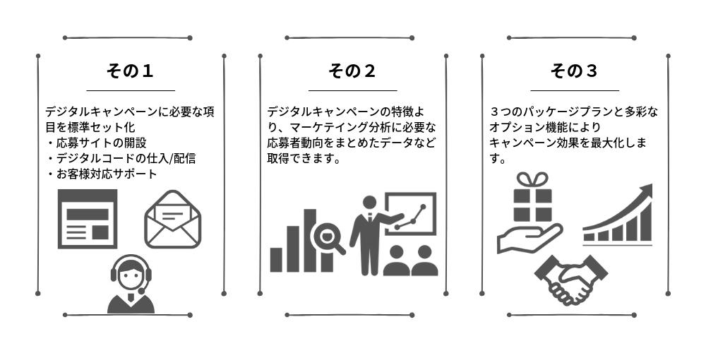 VDPRO for businessを導入することで実現する3つの課題解決要素
